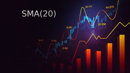 Effective SMA20 strategy for derivative traders at Raceoption